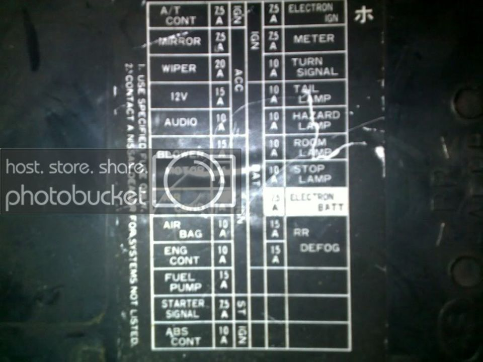ca_2464] 1996 nissan xe fuse box diagram schematic wiring  faun ponge umize hapolo sarc amenti phot oliti pap mohammedshrine librar  wiring 101