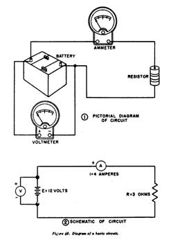 Tremendous Circuit Block Diagram Wiring Diagram M6 Wiring Cloud Gufailluminateatxorg