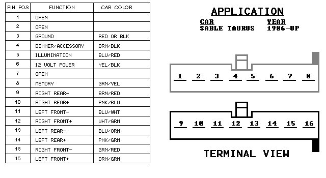 1996 Ford Aerostar Radio Wiring Diagram - Wiring Diagram