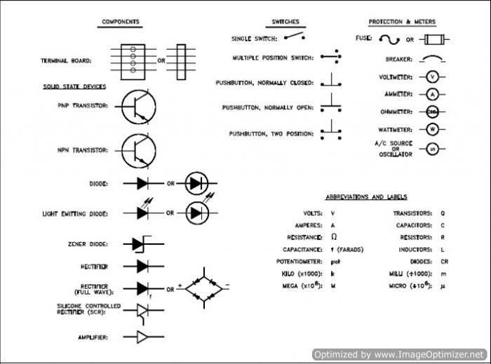 Stupendous Electrical Diagrams And Schematics Wiki Odesie By Tech Transfer Wiring Cloud Itislusmarecoveryedborg