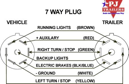 circle w trailer wiring diagram - e46 fuel filter for wiring diagram  schematics  wiring diagram schematics