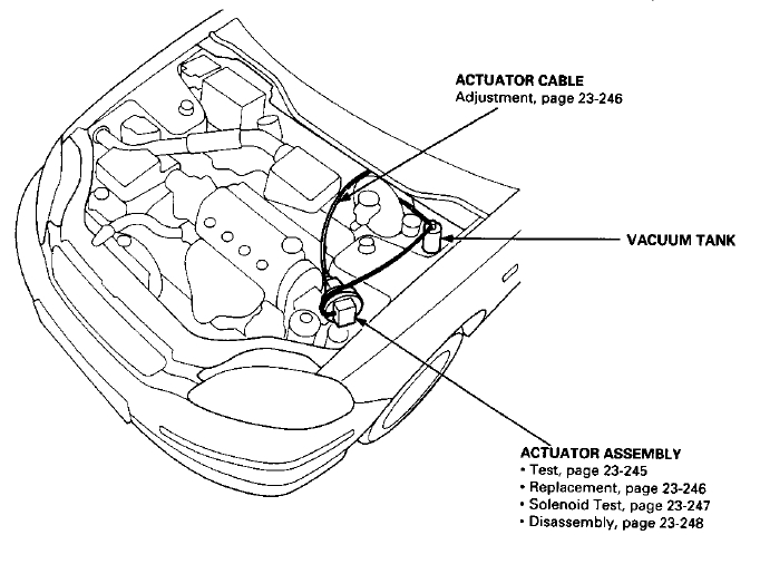 Admirable Cruise Control Vacuum Diagram Help Needed Honda Tech Honda Forum Wiring Cloud Inklaidewilluminateatxorg