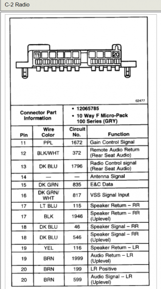 2000 Silverado Stereo Wiring Diagram - Fuse Box 2004 Buick Rendezvous -  deviille.sampwire.jeanjaures37.frWiring Diagram Resource