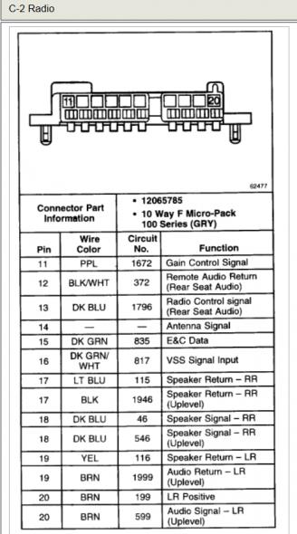 [ZSVE_7041]  OH_3345] 2002 Silverado 2500 Radio Wiring Diagram Schematic Wiring | Chevy Venture Radio Wiring Diagram |  | Ophag Numap Mohammedshrine Librar Wiring 101