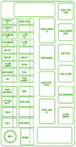 af_5190] 2007 chevy aveo hatchback engine compartment fuse box ... 2009 chevy aveo fuse box diagram image details  puti nuvit lave umng mohammedshrine librar wiring 101