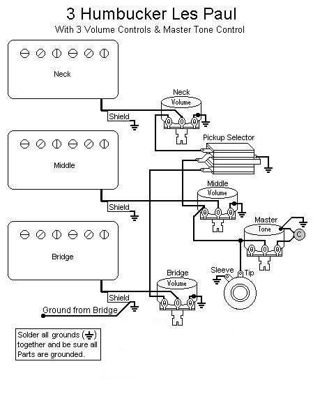 les paul custom 3 pickup wiring diagram  guitar wiring