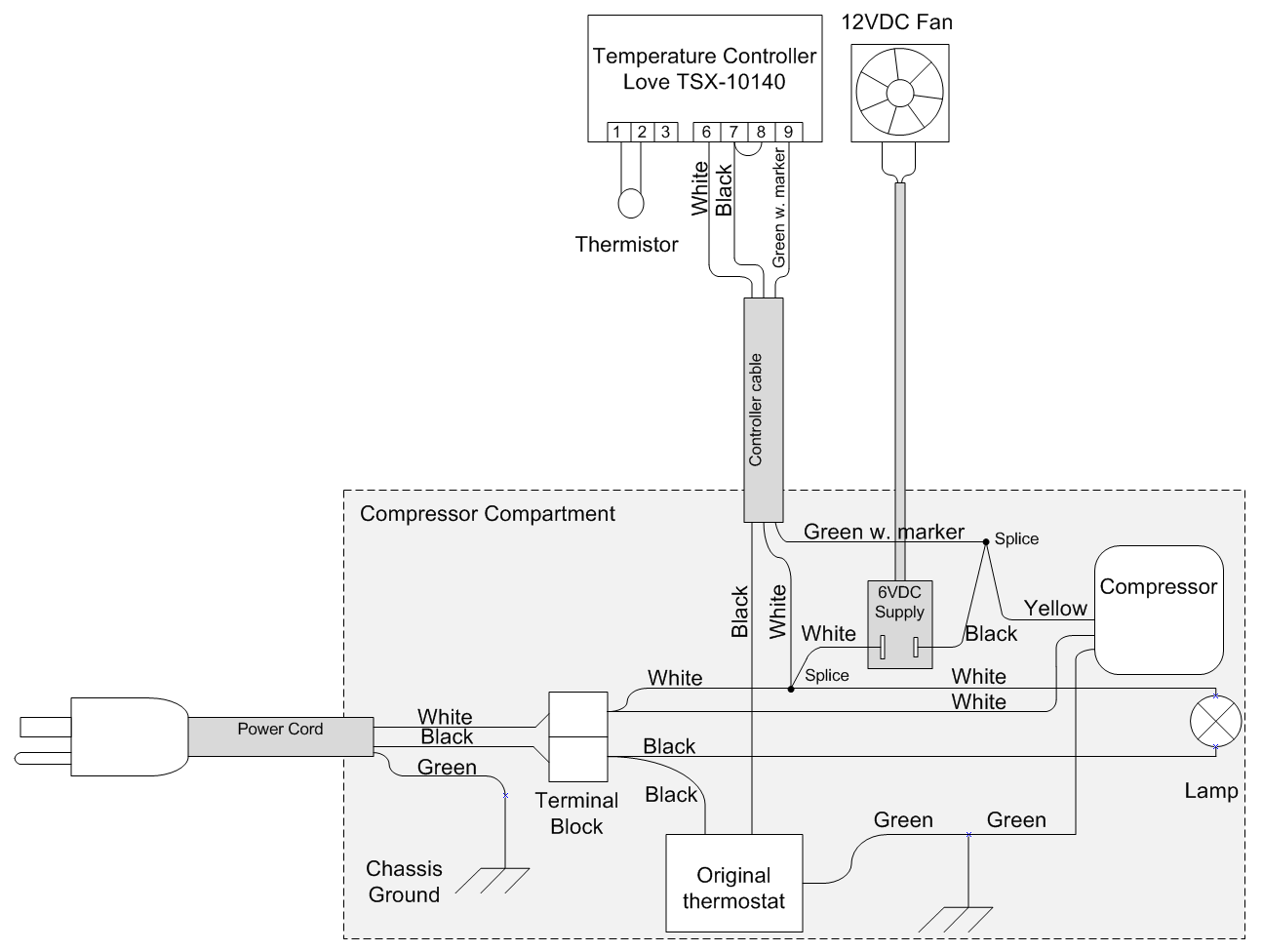 [DIAGRAM_5FD]  CW_3193] True Refrigerator Compressor Wiring Diagram | Wiring Diagram For Freezer |  | Obenz Benkeme Mohammedshrine Librar Wiring 101