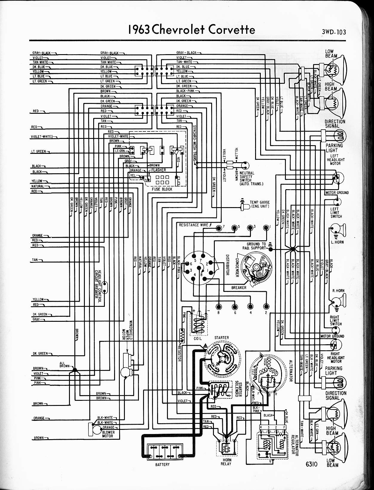 1984 Corvette Gauge Cluster Wiring Diagram Schematic Wiring Diagram Camaro B Camaro B Graniantichiumbri It