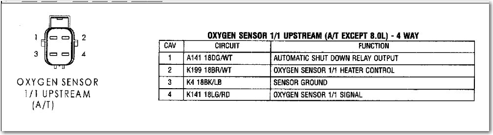 Super 2 4L Oxygen Sensor Wiring Diagrams 4 Wire Basic Electronics Wiring Wiring Cloud Counpengheilarigresichrocarnosporgarnagrebsunhorelemohammedshrineorg