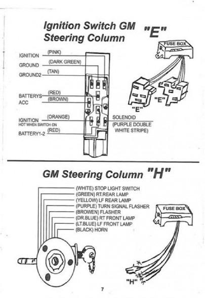 Streeing Colum Wiring Diagram 2000 Chevy S10 Wiring Diagram Explained Explained Led Illumina It