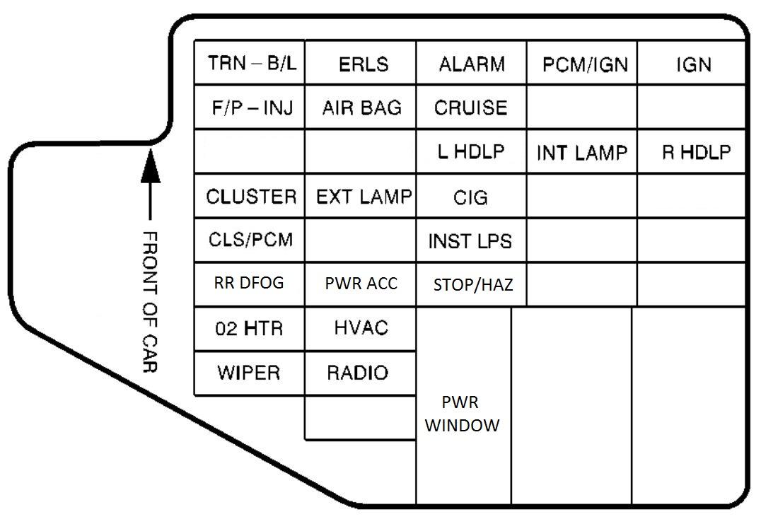 Miraculous 1996 Mitsubishi Mirage Fuse Box Basic Electronics Wiring Diagram Wiring Cloud Licukosporaidewilluminateatxorg