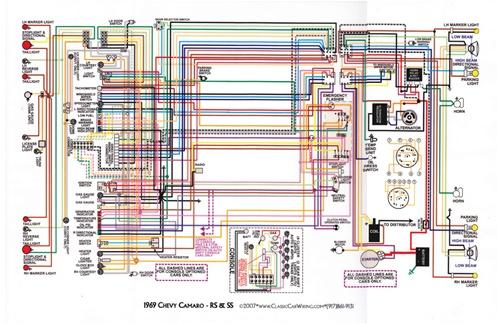 Astonishing 1969 Camaro Headlight Wiring Diagram Basic Electronics Wiring Diagram Wiring Cloud Apomsimijknierdonabenoleattemohammedshrineorg
