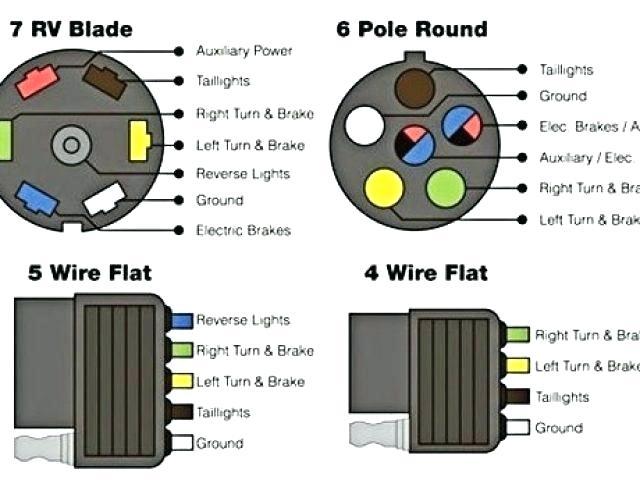 mz7793 rv 7 pin trailer plug wiring diagram also semi