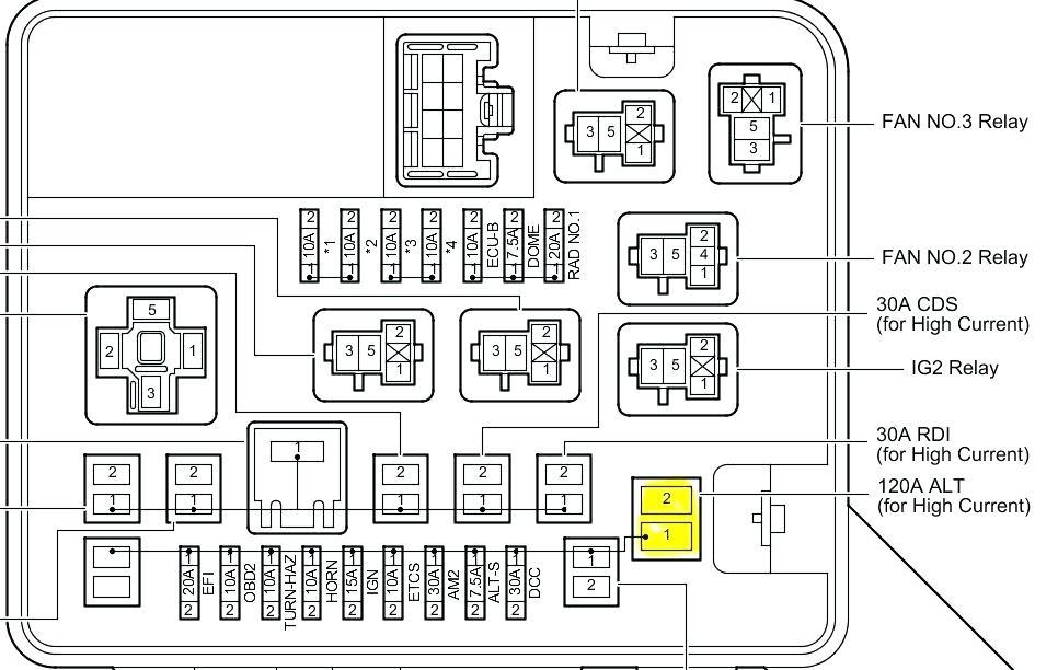 2005 Scion Xb Wiring Diagram
