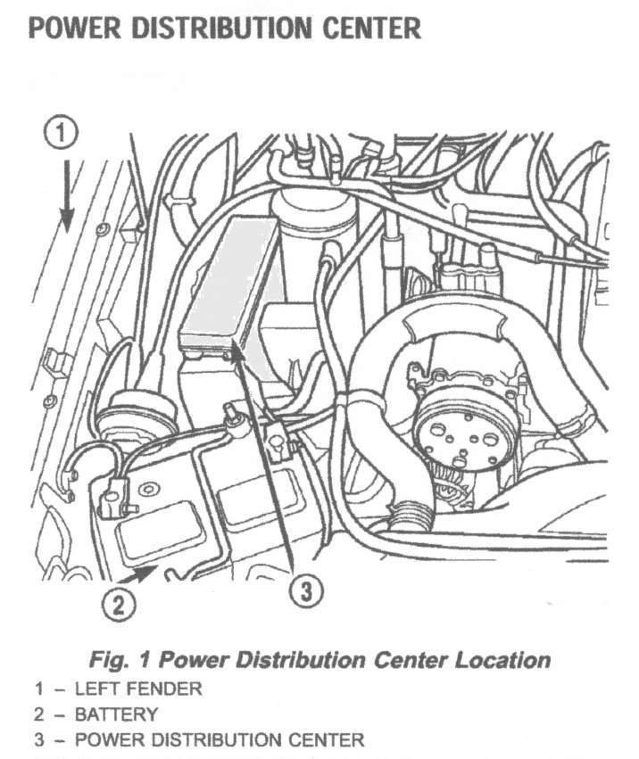 Fine Jeep Cherokee 1997 2001 Fuse Box Diagram Cherokeeforum Wiring Cloud Filiciilluminateatxorg