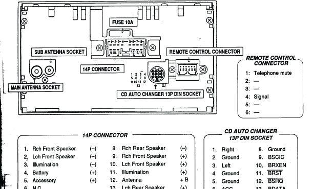 ao7524 pioneer avic wiring diagram free diagram