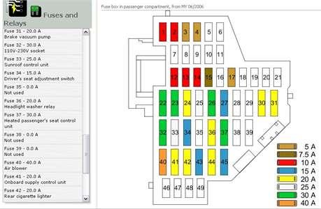 2014 Passat Fuse Diagram - 2001 Nissan Fuse Box - honda5.visi-to.itTrusted Wiring Diagram Schematics