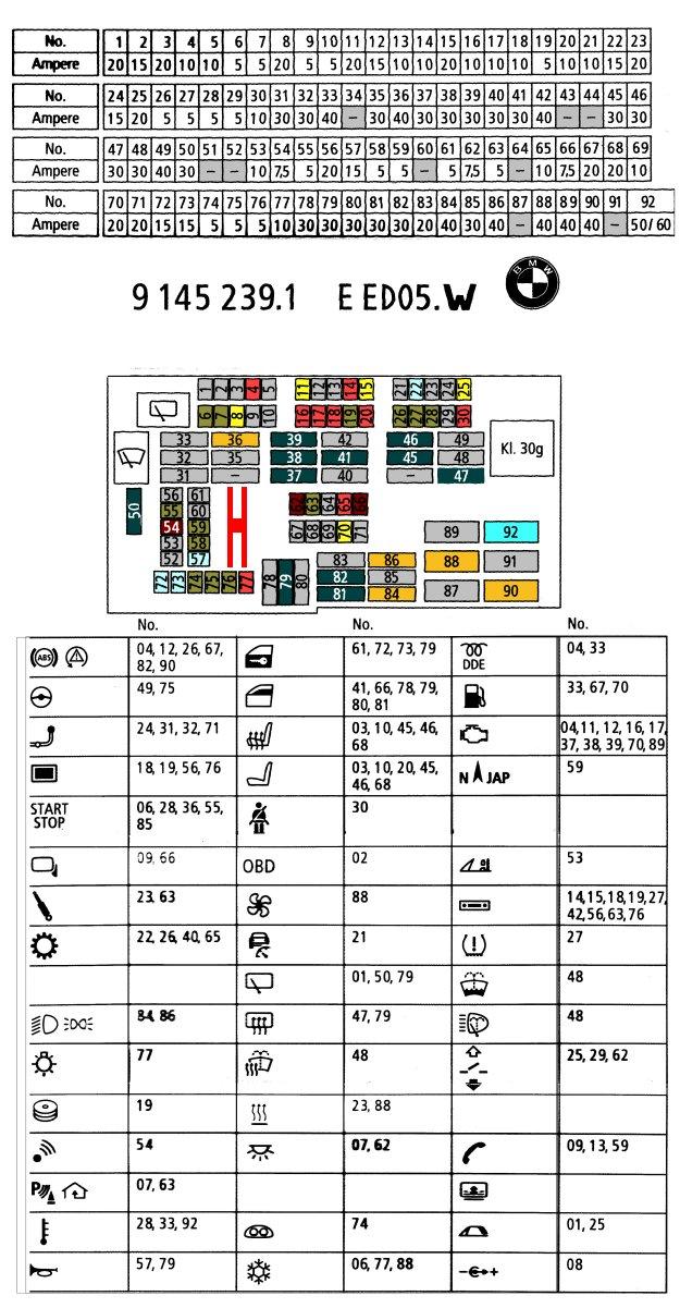 bmw 328i fuse box diagram vn 3937  bmw e90 fuse box cigarette lighter schematic wiring 2008 bmw 328i fuse box diagram bmw e90 fuse box cigarette lighter