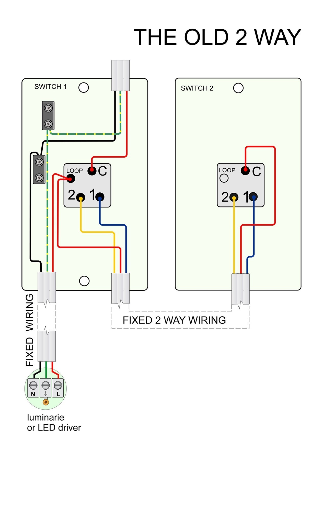 Led Dimmer Switch Wiring Diagram from static-assets.imageservice.cloud