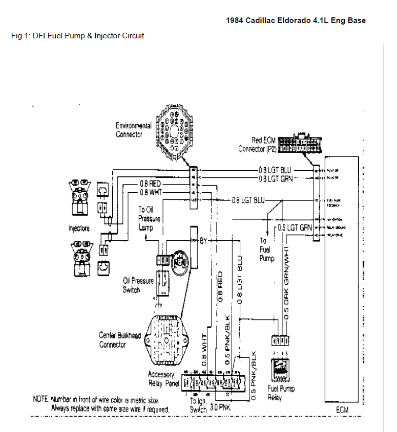 1999 Cadillac Deville Ignition Wiring Diagram Wiring Diagram Active A Active A Bujinkan It