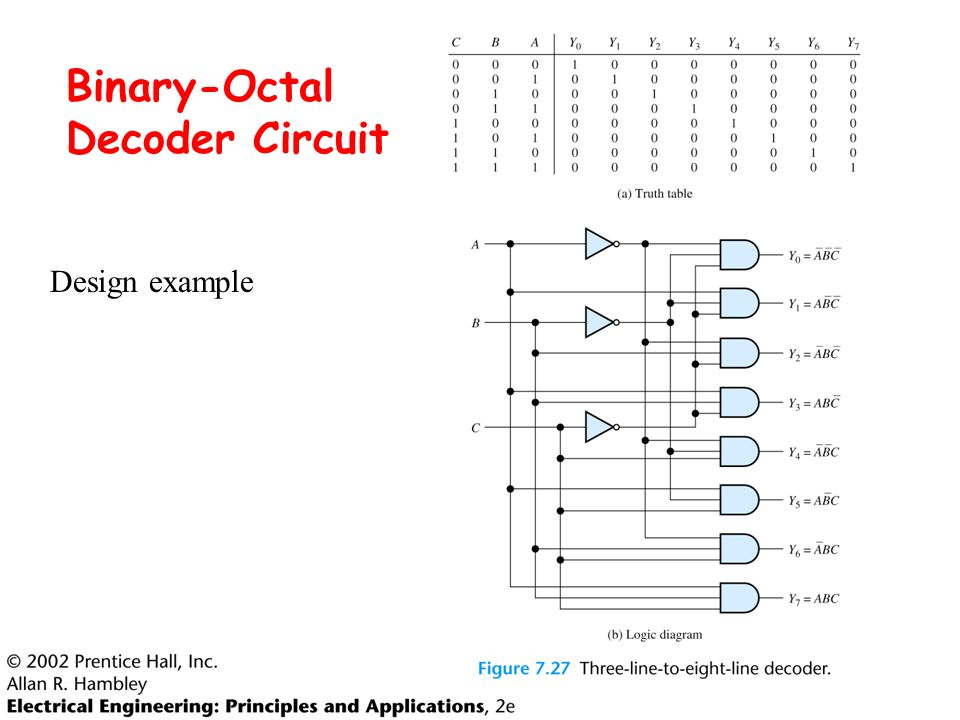 Phenomenal Octal Decoder Diagram Wiring Diagram Online Wiring Cloud Domeilariaidewilluminateatxorg