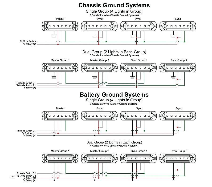 Wiring Diagram Whelen Strobe Bar Wiring Diagrams