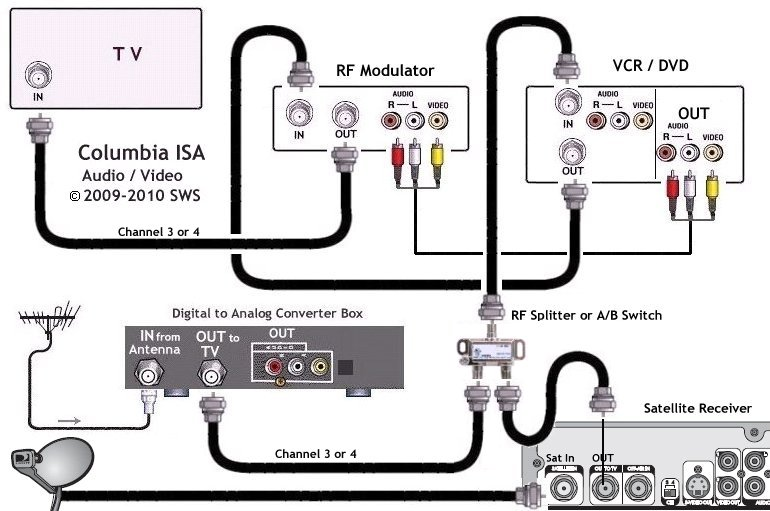 Comcast Cable Box Wiring Diagram from static-assets.imageservice.cloud