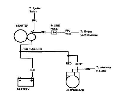 CX_2843] With Car Engine Wiring Diagram On 86 Chevy Alternator Wiring  Diagram Free DiagramAlypt Apan Mohammedshrine Librar Wiring 101