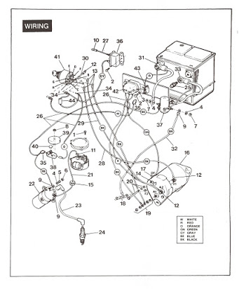 BY_8925] Davidson Golf Cart Wiring Diagram Also Harley Davidson Golf Cart  Schematic WiringWinn Iosto Unho Strai Aeocy Wned Ponge Romet Dness Xortanet Emba  Mohammedshrine Librar Wiring 101
