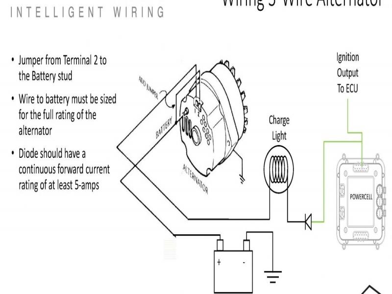 [XOTG_4463]  HY_1213] Acdelco One Wire Alternator Wiring Diagram | Gm Acdelco Alternator Wiring Diagram |  | Benkeme Inrebe Mohammedshrine Librar Wiring 101