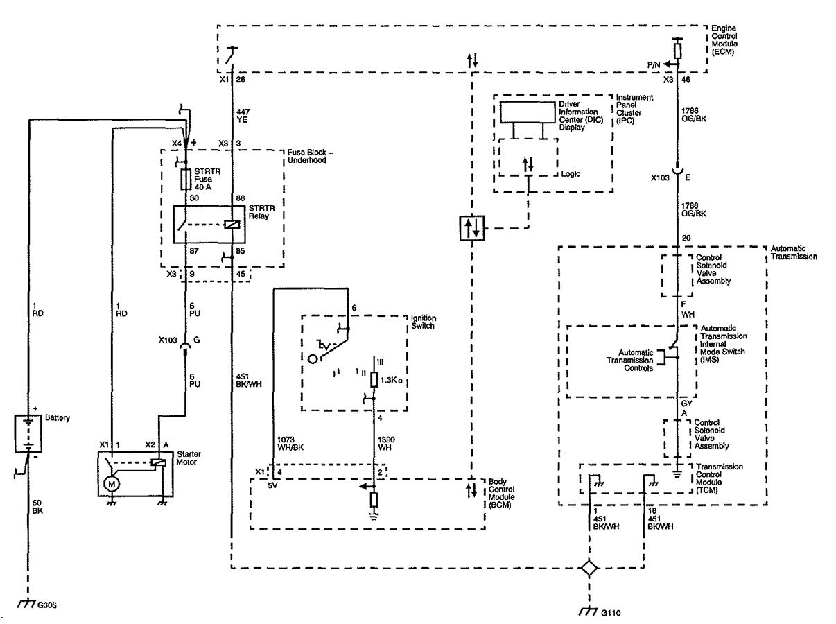 2003 Saturn Vue Wiring Diagram Dodge Ram Parking Light Wiring Diagram Begeboy Wiring Diagram Source