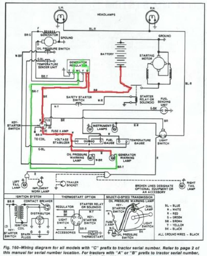 [DIAGRAM_3ER]  YV_2439] Ford Tractor Wiring Diagram Furthermore Ford Tractor Wiring Diagram | 1984 Ford Tractor 1700 Wiring Diagram |  | Inrebe Vira Mohammedshrine Librar Wiring 101