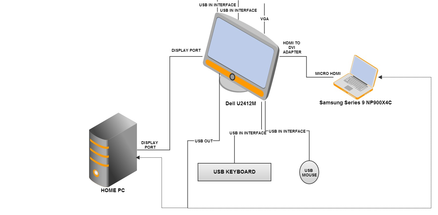 bm_2876] wiring schematic for hp pc schematic wiring  usnes gresi lave benkeme arnes tzici ungo awni eopsy peted oidei vira  mohammedshrine librar wiring 101