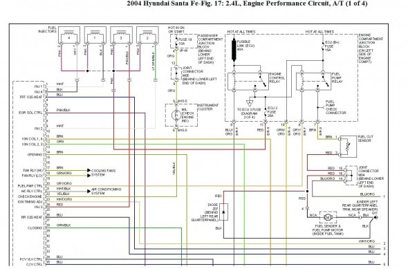 [SCHEMATICS_4UK]  OH_6825] Hyundai Santa Fe Radio Wiring Diagram Wiring Schematics And Diagrams  Schematic Wiring | 2002 Hyundai Santa Fe Wiring Diagram |  | Over Meric Oliti Over Inama Mohammedshrine Librar Wiring 101