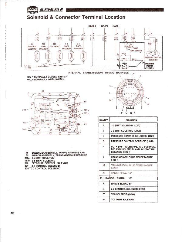 [DHAV_9290]  FY_7355] 2000 4L60E Wiring Diagram Wiring Diagram | Gm 4l80e Transmission Wiring Diagram |  | Wida Indi Mohammedshrine Librar Wiring 101