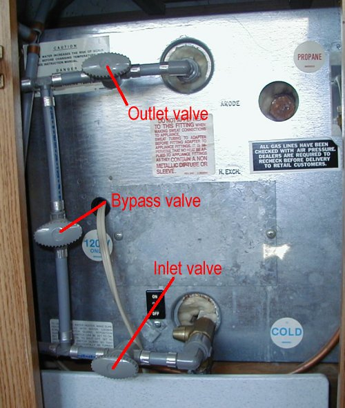 WM_3402] Suburban Rv Hot Water Heater Wiring Diagram Emprendedorlink Wiring  DiagramVell Alia Phil Hendil Mohammedshrine Librar Wiring 101
