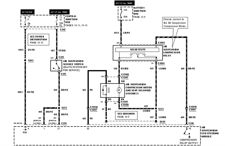 2000 ford expedition wiring diagrams  1999 jeep fuse box