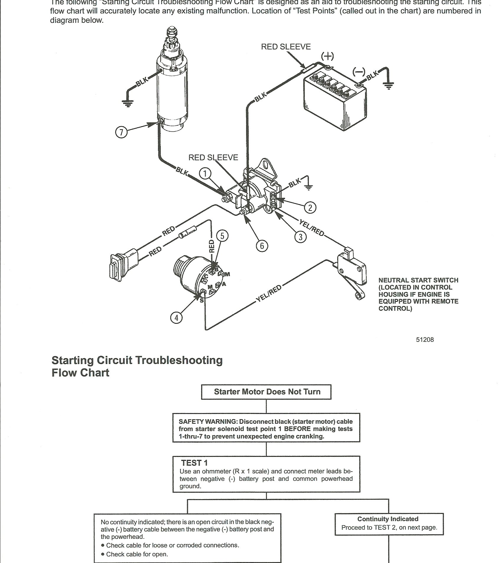 Mb 8301 Mercury 40 Hp Outboard Motor Wiring Diagram Additionally Mercury Free Diagram