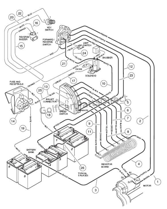 Admirable 97 Club Car Wiring Diagram Wiring Diagram Data Schema Wiring Cloud Rometaidewilluminateatxorg