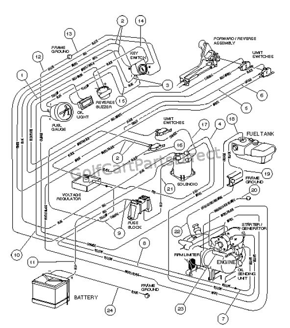 Terrific 01 Club Car Wiring Diagram Basic Electronics Wiring Diagram Wiring Cloud Licukshollocom