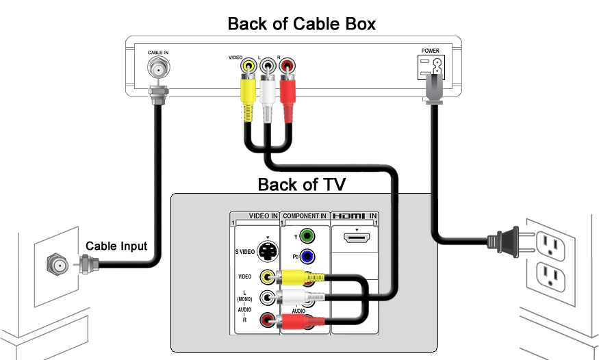 BN_7669] Cable Wiring Diagram Comcast Caroldoey Download DiagramWaro Letkol Fr09 Librar Wiring 101
