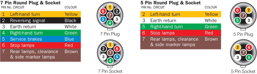 Zd 5372 Trailer Plug Wiring Diagram Australia 7 Pin Download Diagram