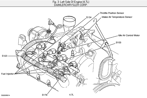 2001 Dodge Durango Parts Diagram - Wiring Diagram Direct learned-ambition -  learned-ambition.siciliabeb.itlearned-ambition.siciliabeb.it