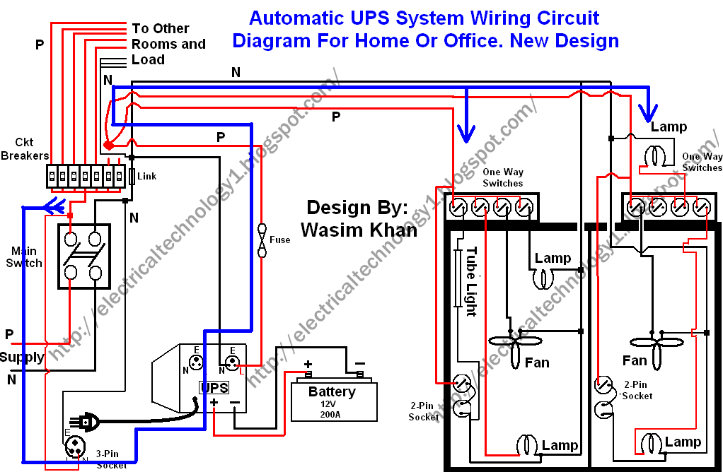 Admirable House Electrical Wiring Tutorial Pdf Diagram Collection Cool Ideas Wiring Cloud Xempagosophoxytasticioscodnessplanboapumohammedshrineorg