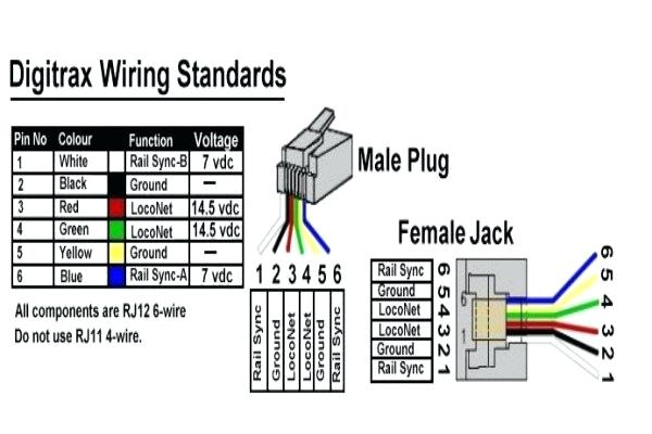 Rj12 Jack Wiring Diagram Abb Vfd Wiring Diagram Free Picture Schematic Bege Place Wiring Diagram