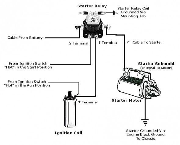 24 Volt Starter Solenoid Wiring Diagram Gm Wiring Diagram Center Wait Detail Wait Detail Tatikids It