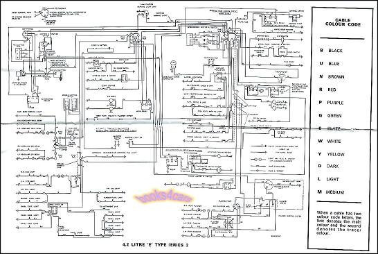 1987 Jaguar Xj6 Wiring Diagram - Wiring Diagram 1963 Ford Falcon Sprint -  coded-03.ikikik.jeanjaures37.frWiring Diagram
