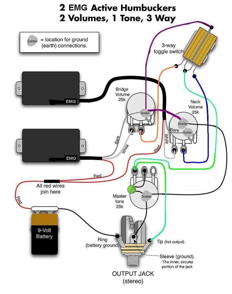 or_9379] emg 81 solderless wiring diagram wiring diagram  itis stre over marki xolia mohammedshrine librar wiring 101