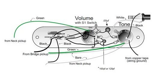 Enjoyable Noisy Fender Stratocaster Wiring Diagram Wiring Diagram Database Wiring Cloud Xortanetembamohammedshrineorg