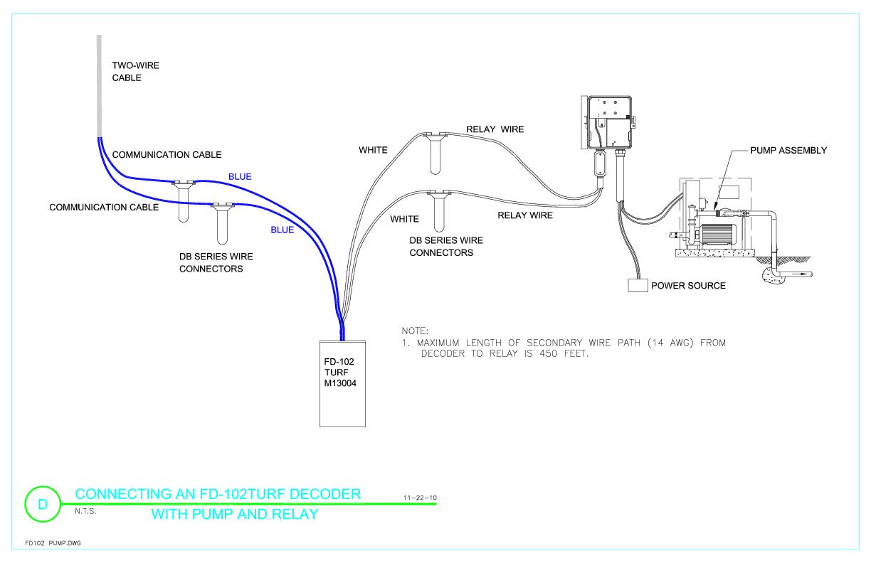 Schematic Irrigation Pump Start Relay Wiring Diagram from static-assets.imageservice.cloud